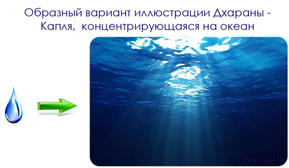 Патанджали концентрация капля океан йога