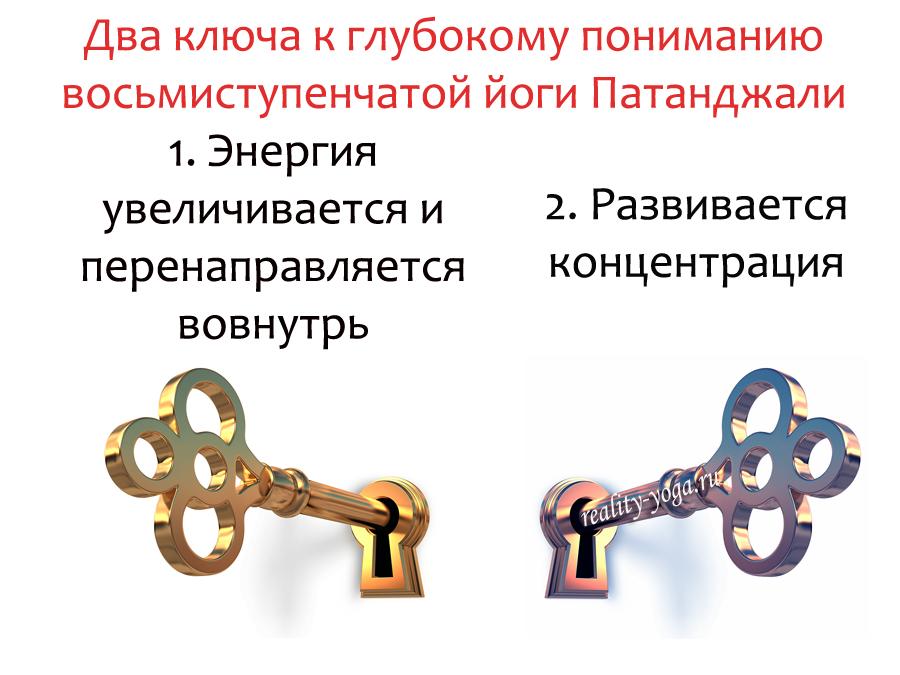 ключи к Восьмиступенчатой йоге патанджали Патанджали