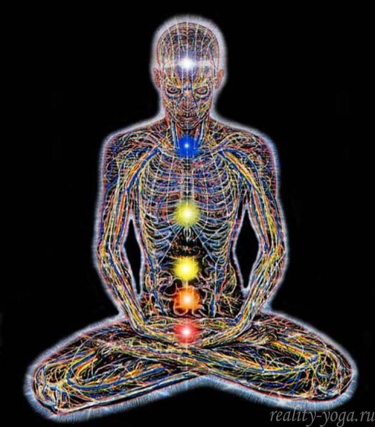 каналы нади, энергетическое тело